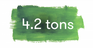 4.2 tons
